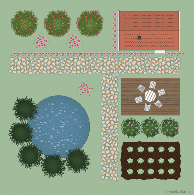 Illustration av hus med trädgård, damm och uteplats ur helikopterperspektiv