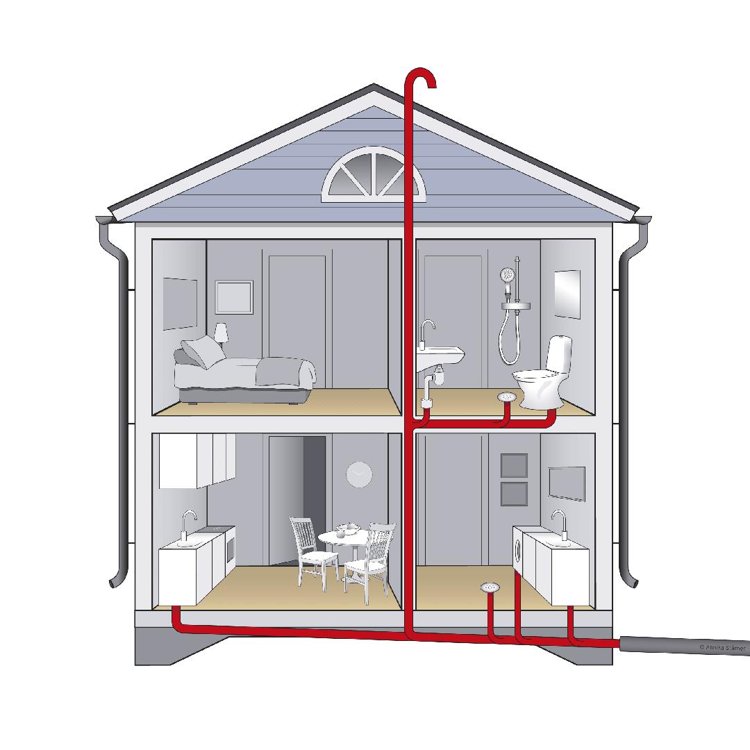 illustration vvsinstallation i tvåvåningsvilla